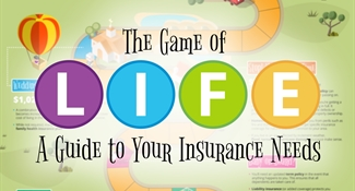 The Game of Life: A Guide to Your Insurance Needs