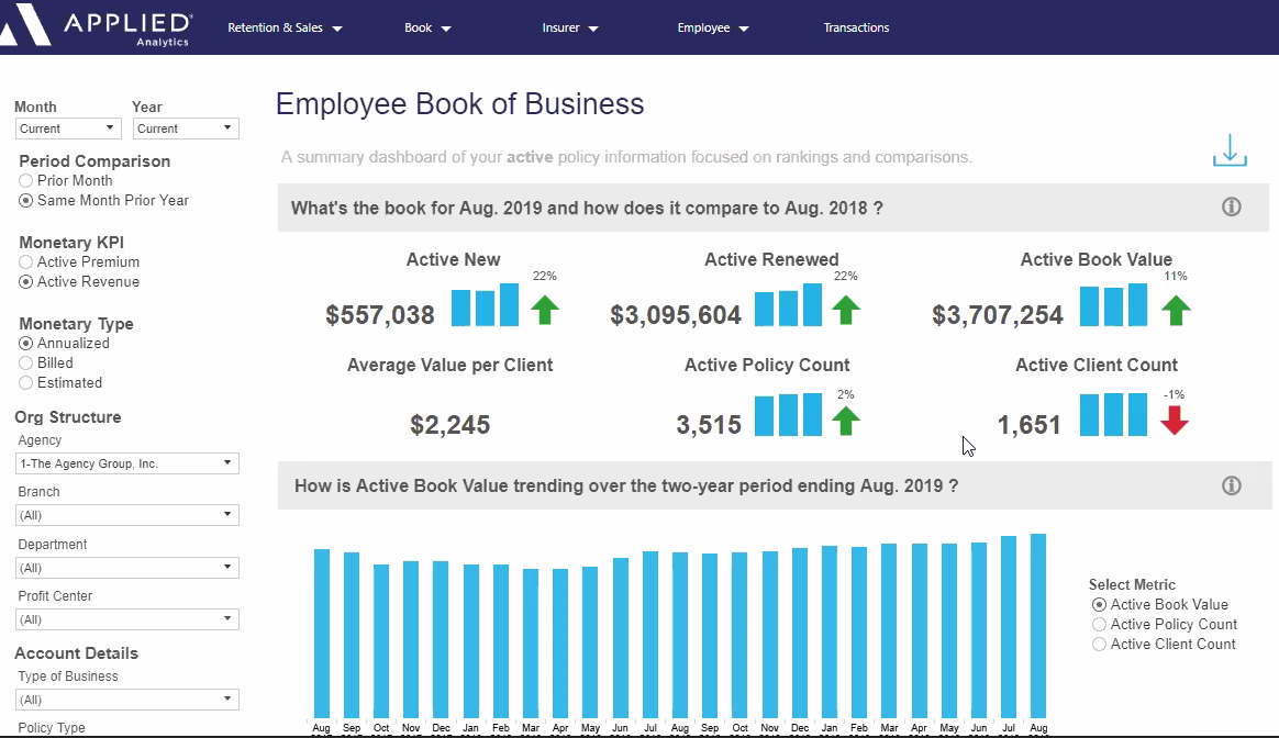 Applied Analytics - Employee Book of Business Dashboard Example