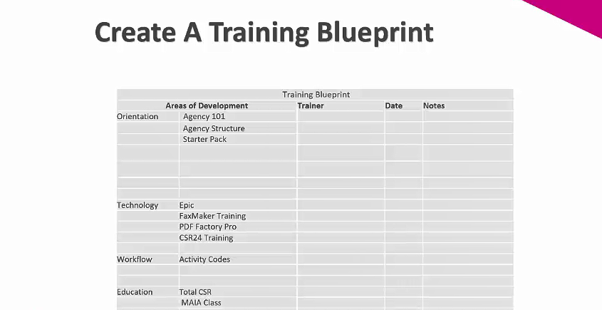 Example Training Blueprint - FBinsure